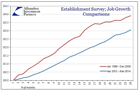 ABOOK Apr 2014 Taxes Job Comparison