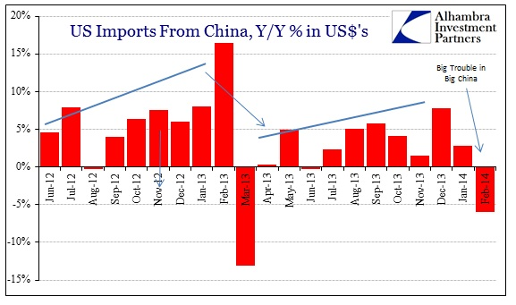 ABOOK Apr 2014 US Imports China Recent