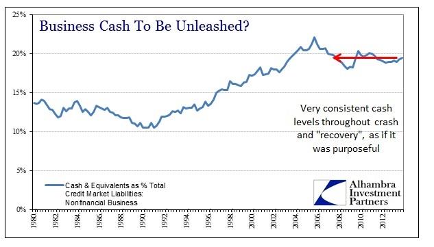 ABOOK Apr Credit Total Busn Cash & Debt Percent
