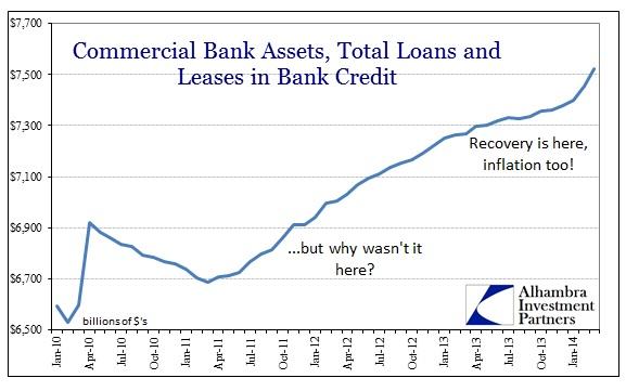ABOOK Apr Credit Total Loans Banks 2010-14