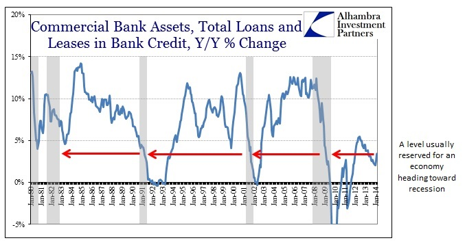ABOOK Apr Credit Total Loans Banks Percent 1980-14