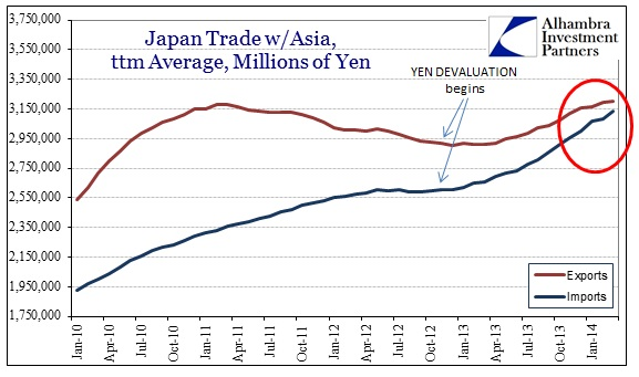 ABOOK Apr Japan Trade Balance Asia Trend