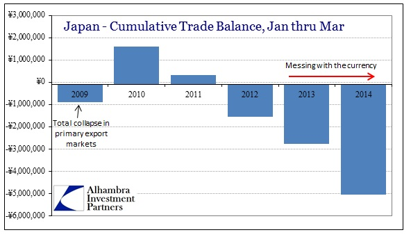 ABOOK Apr Japan Trade Balance Jan Mar