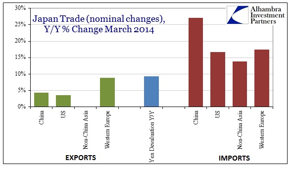 ABOOK Apr Japan Trade Balance Nominal Changes