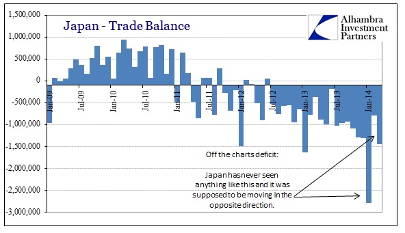 ABOOK Apr Japan Trade Balance
