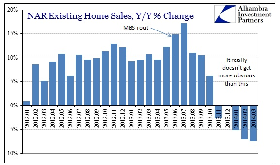 ABOOK Apr NAR Home Sales Y-Y