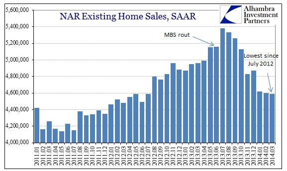 ABOOK Apr NAR Home Sales