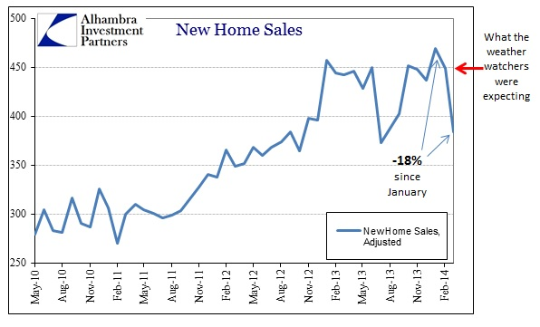 ABOOK Apr New Home Sales