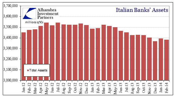 ABOOK May 2014 Eonia Italy Assets