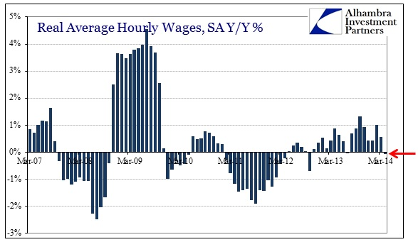 ABOOK May 2014 Hours Hourly Wages