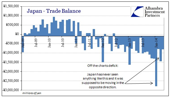 ABOOK May 2014 Japan Trade Deficit