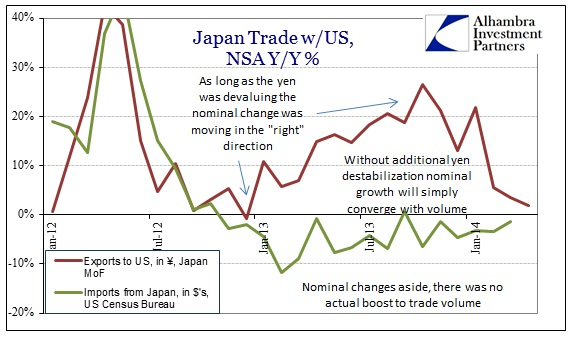 ABOOK May 2014 Japan Trade US