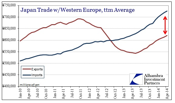 ABOOK May 2014 Japan Trade W Europe ttm