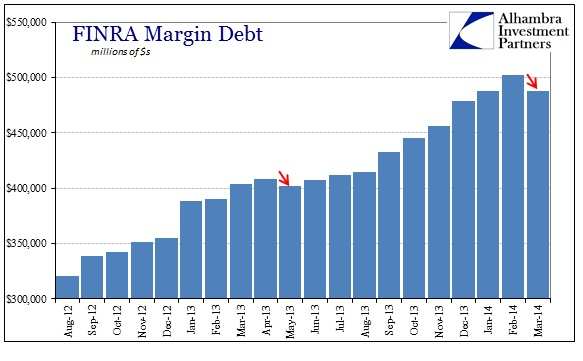 ABOOK May 2014 Magin Debt Recent