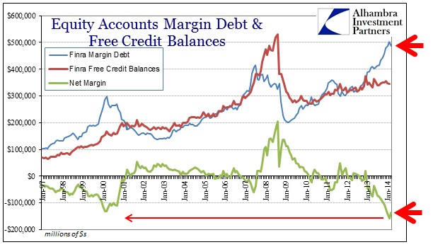 ABOOK May 2014 Magin Debt