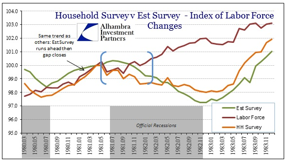 ABOOK May 2014 Payroll Surveys Double Dip