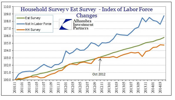 ABOOK May 2014 Payroll Surveys to 2010