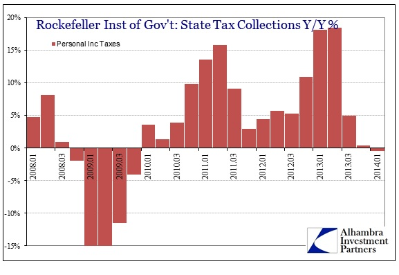 ABOOK May 2014 State Income Tax PIT