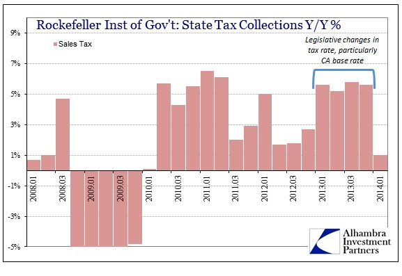 ABOOK May 2014 State Income Tax Sales