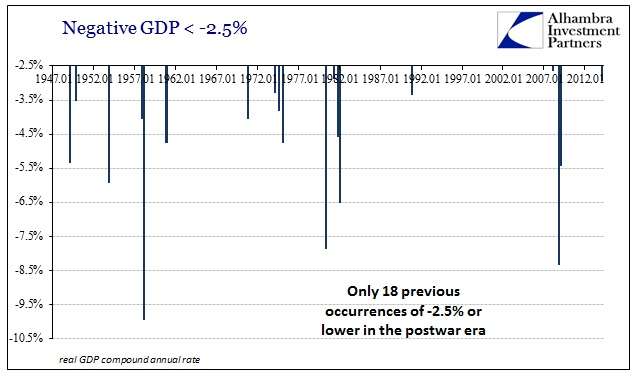 ABOOK June 2014 GDP Revisions History