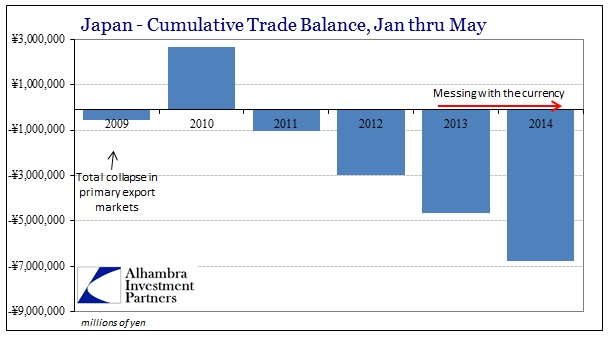 ABOOK June 2014 Japan Trade Balance Yearly