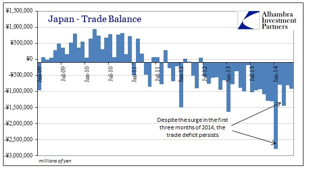 ABOOK June 2014 Japan Trade Balance