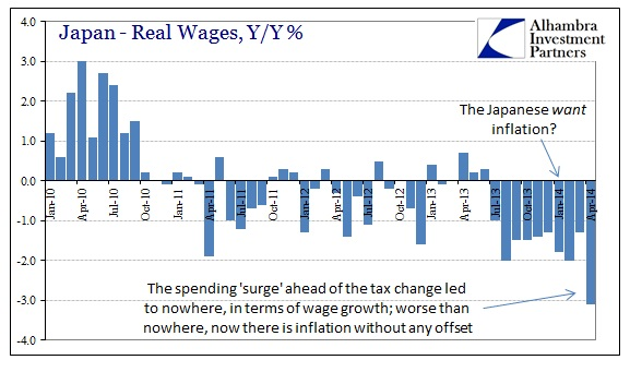 ABOOK June 2014 Japan Wages Real