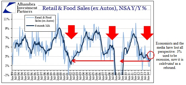 ABOOK June 2014 Retail Sales Food ex Autos