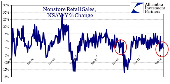 ABOOK June 2014 Retail Sales Nonstore