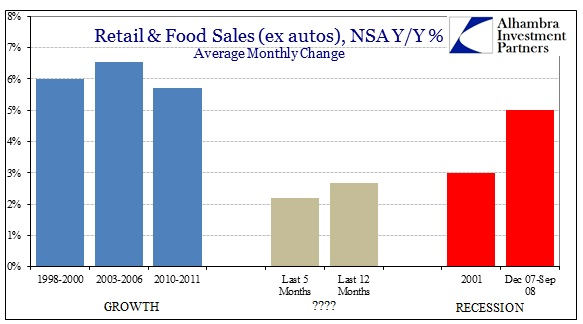 ABOOK June 2014 Retail Sales Period ex Autos