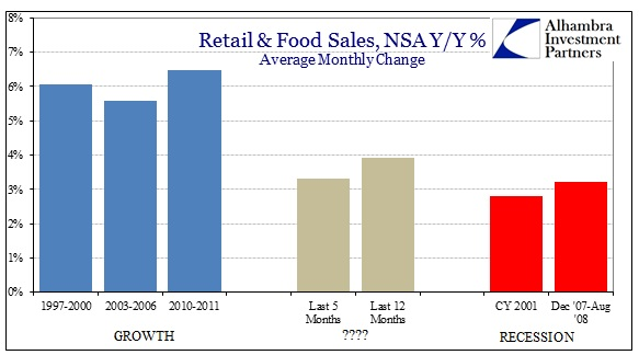 ABOOK June 2014 Retail Sales Period plus Food