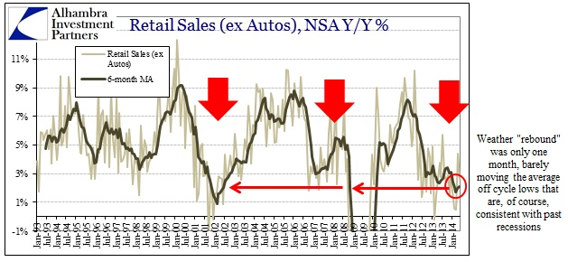 ABOOK June 2014 Retail Sales ex Autos