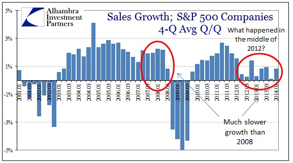 ABOOK June 2014 SP500 Sales ttm