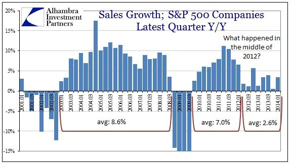 ABOOK June 2014 SP500 Sales