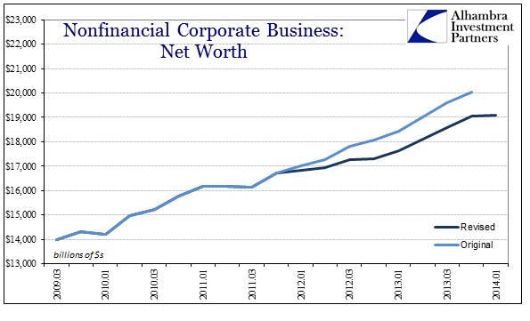 ABOOK June 2014 Tobin Net Worth Nominal Recovery