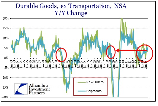ABOOK July 2014 Durable Goods