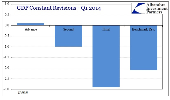 ABOOK July 2014 GDP Revisions First