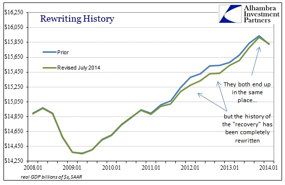 ABOOK July 2014 GDP Revisions Real