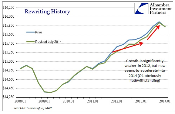 ABOOK July 2014 GDP Revisions Real2
