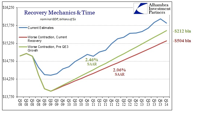 ABOOK July 2014 GDP Time 2
