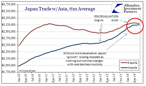 ABOOK July 2014 Japan Trade Balance Asia ttm