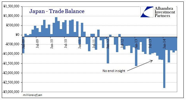 ABOOK July 2014 Japan Trade Balance