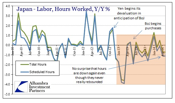ABOOK July 2014 Japan Wages Hours