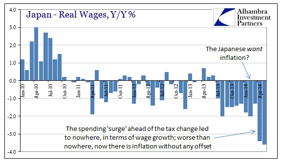 ABOOK July 2014 Japan Wages Real