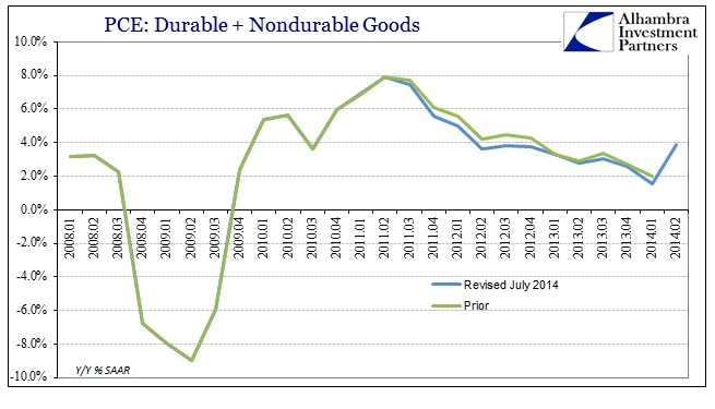 ABOOK July 2014 More GDP PCE Goods