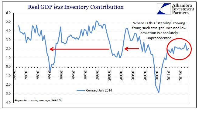 ABOOK July 2014 More GDP less Inv Revised
