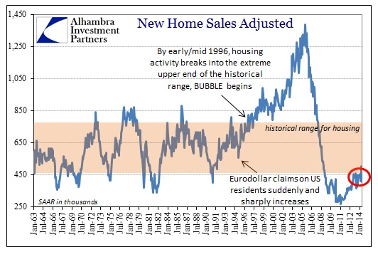 ABOOK July 2014 New Home Sales SAAR History