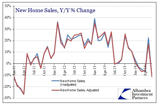 ABOOK July 2014 New Home Sales YY