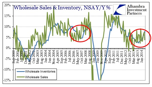 ABOOK July 2014 Wholesale Sales Inv