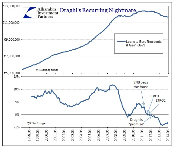 ABOOK Aug 2014 Absence of Contraction Europe Lending